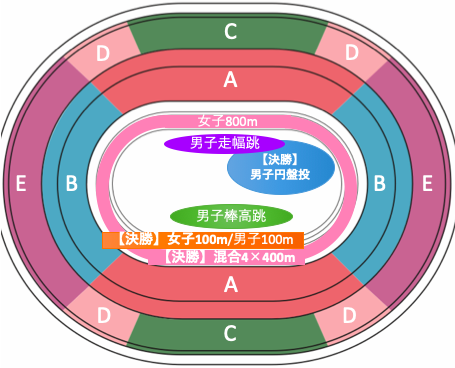東京オリンピック2020陸上競技:種目別競技位置8/1午後