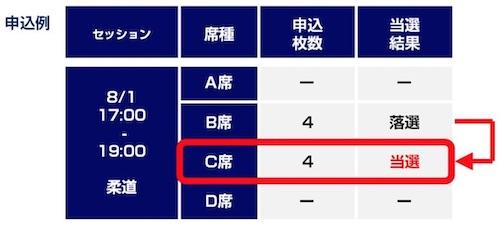東京オリンピックチケット:カスケードサービス