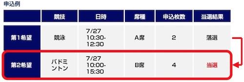 東京オリンピックチケット:第2希望サービス